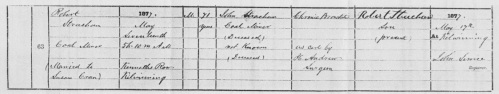 1877 death Robert Strachan