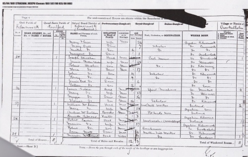 1881 Census Joseph Strachan
