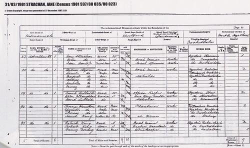1901 Census Jeanie Strachan